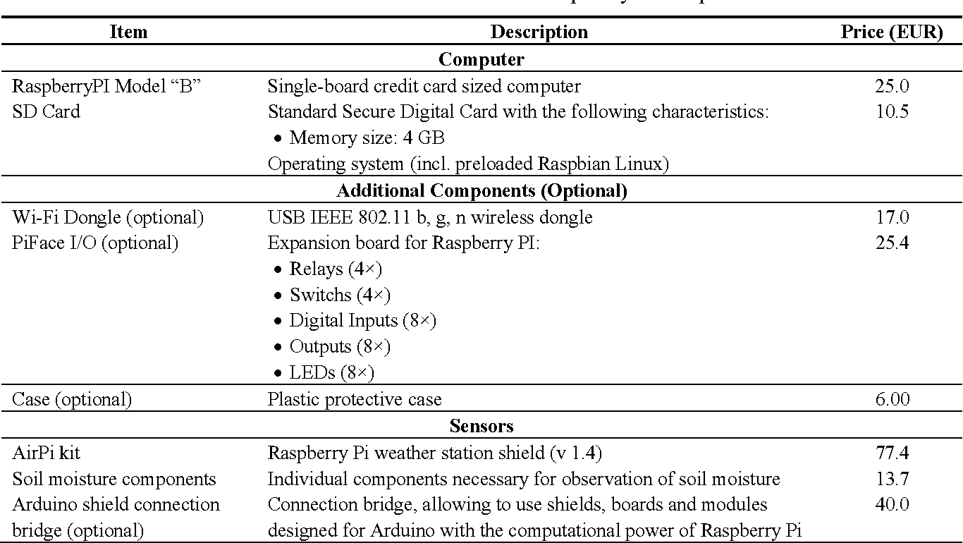 Architecture Of A Service Enabled Sensing Platform For The Wireless Sd Shield Arduino Schematic Environment Semantic Scholar