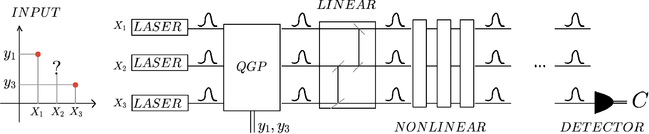 Figure 3 for The Hintons in your Neural Network: a Quantum Field Theory View of Deep Learning