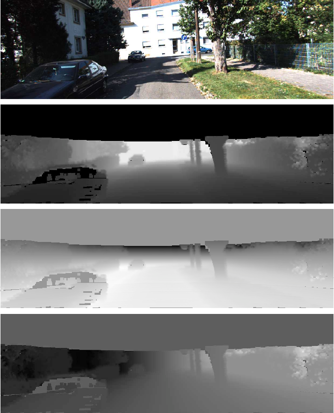 Figure 3 for LIDAR-Camera Fusion for Road Detection Using Fully Convolutional Neural Networks