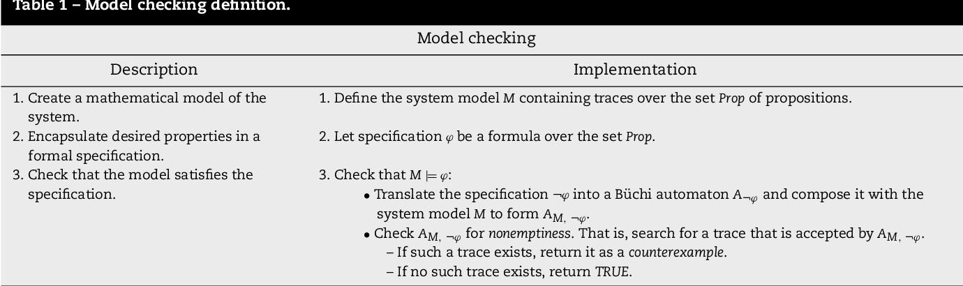 Survey Linear Temporal Logic Symbolic Model Checking Semantic Scholar