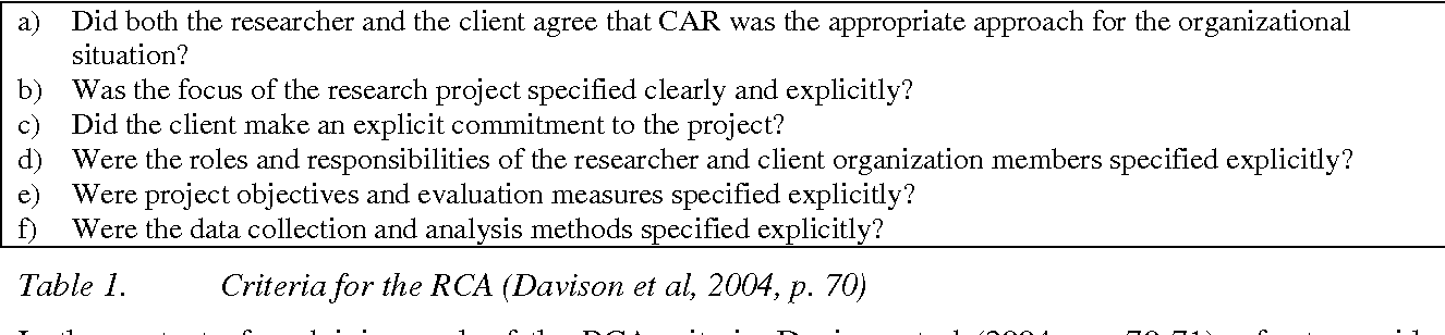 Table 1 From The Principle Of Researcher Client Agreement In