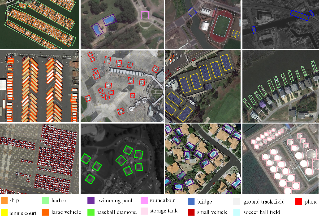 Figure 2 for Oriented RepPoints for Aerial Object Detection