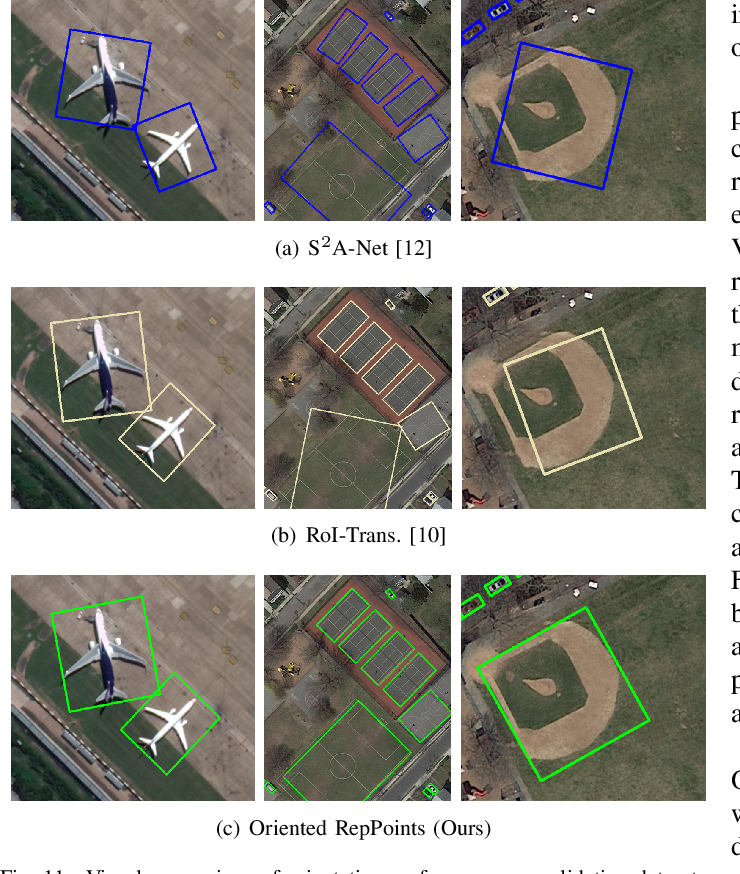 Figure 3 for Oriented RepPoints for Aerial Object Detection