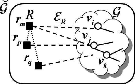 Network Topology Design For Uav Swarming With Wind Gusts