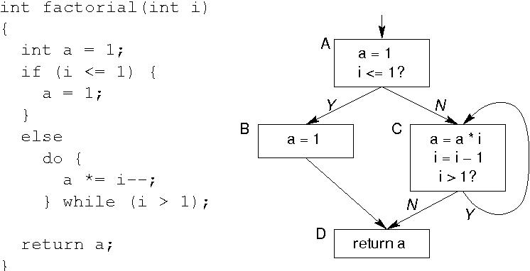 figure 4.4