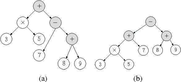 Figure 3 for Solving General Arithmetic Word Problems