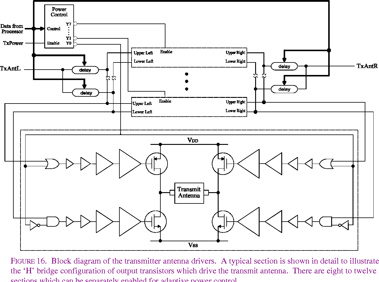 Figure 16 from ÆTHER WIRE & LOCATION , INC . Low-Power , Miniature ,  Distributed Position Location and Communication Devices Using  Ultra-Wideband , Nonsinusoidal Communication Technology Semi-Annual  Technical Report Contract | Semantic ScholarSemantic Scholar