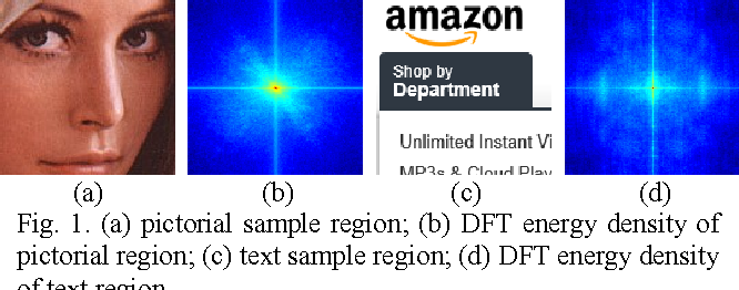 Figure 1 for Content adaptive screen image scaling