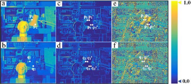 Figure 4 for Hyperspectral Light Field Stereo Matching