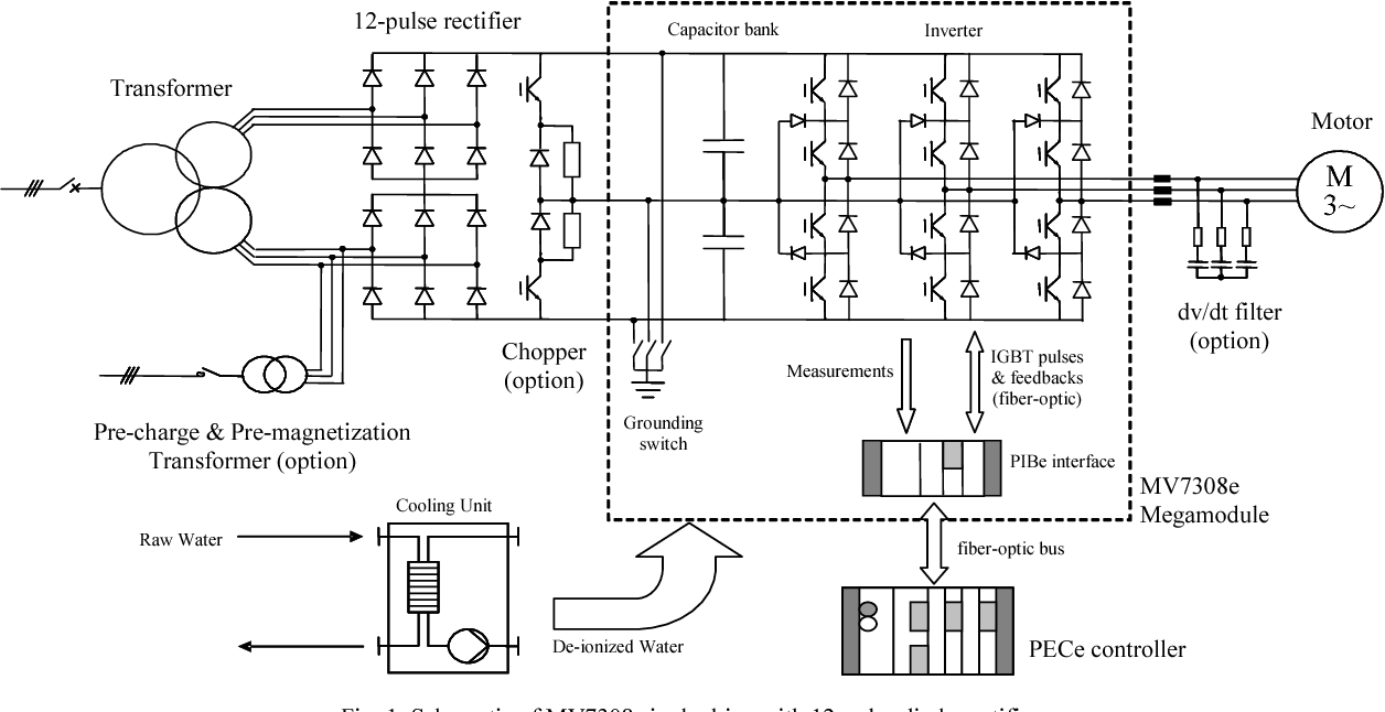 High Power Inverter Diagram Electrical Wiring Diagrams Solar Circuit New Medium Voltage Design With Very Density Schematic