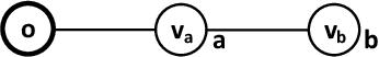 Figure 3 for Redistribution Mechanism Design on Networks