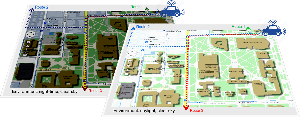 Figure 1 for An Accelerated Approach to Safely and Efficiently Test Pre-Production Autonomous Vehicles on Public Streets