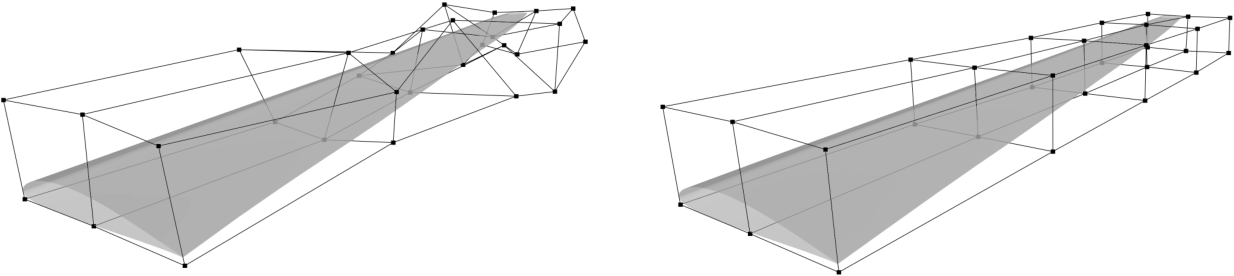 Figure 3 for Deep Generative Model for Efficient 3D Airfoil Parameterization and Generation