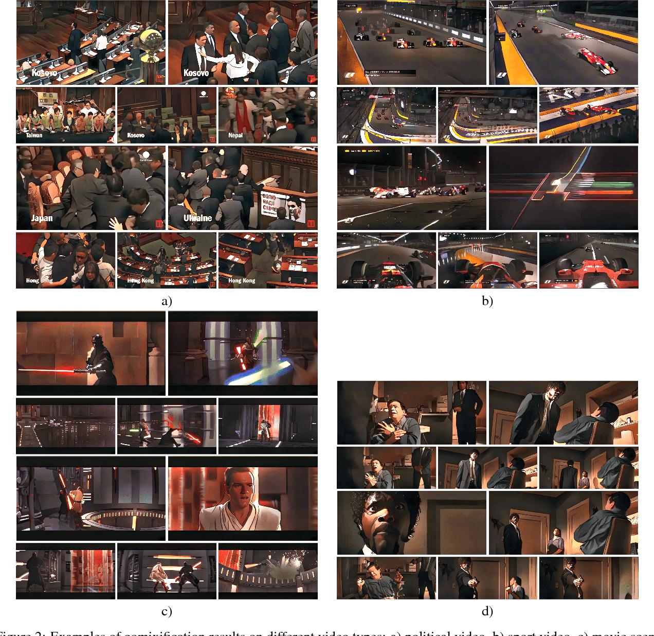 Figure 2 for Comixify: Transform video into a comics