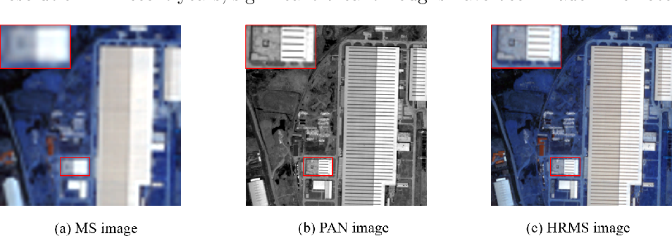 Figure 1 for MESSFN : a Multi-level and Enhanced Spectral-Spatial Fusion Network for Pan-sharpening