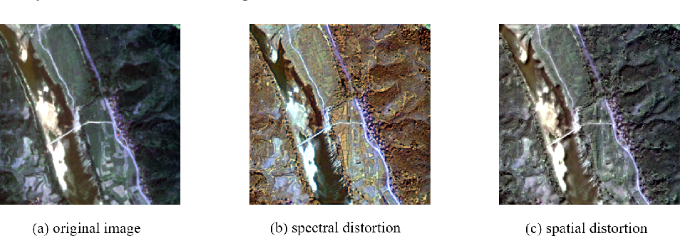 Figure 3 for MESSFN : a Multi-level and Enhanced Spectral-Spatial Fusion Network for Pan-sharpening