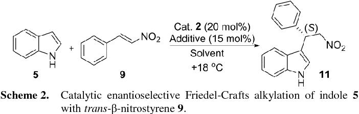 catalytic asymmetric friedel crafts alkylations