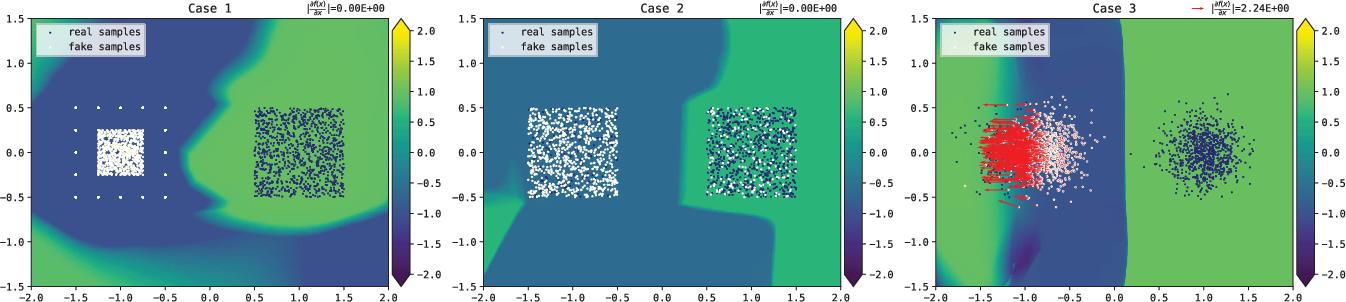 Figure 3 for Lipschitz Generative Adversarial Nets