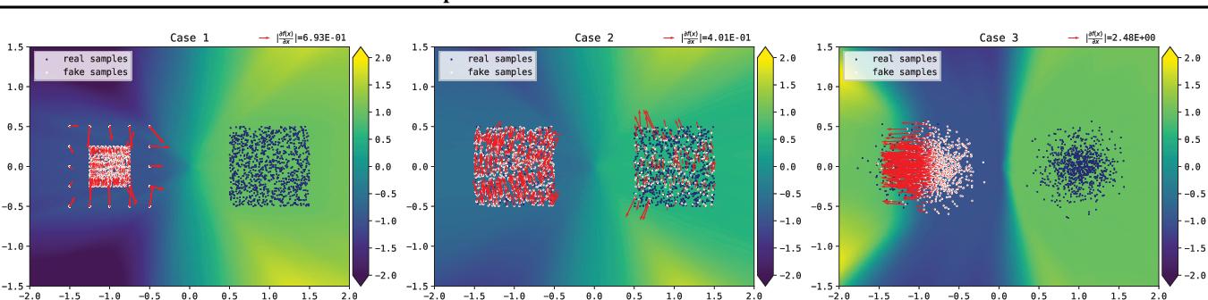 Figure 4 for Lipschitz Generative Adversarial Nets