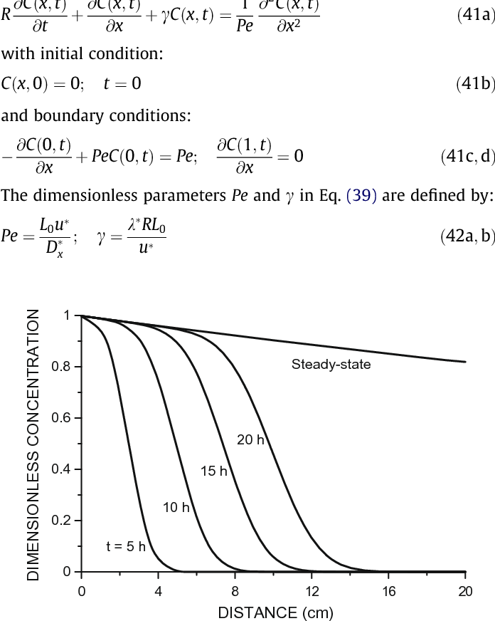 Table 4 from Analytical solution of the advection-diffusion