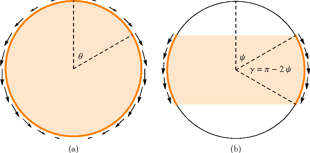 Figure 2 for Using Surface-Motions for Locomotion of Microscopic Robots in Viscous Fluids
