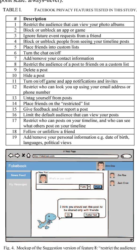Figure 4 from The Potential for User-Tailored Privacy on