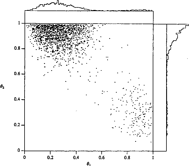 Figure 2 from Bayesian Statistics Without Tears: A Sampling