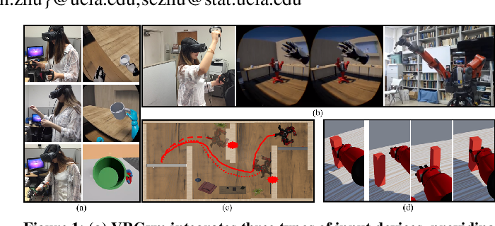 Figure 1 for VRGym: A Virtual Testbed for Physical and Interactive AI