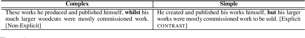 Figure 1 for Automatic Identification of AltLexes using Monolingual Parallel Corpora