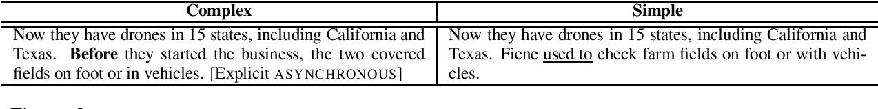 Figure 4 for Automatic Identification of AltLexes using Monolingual Parallel Corpora