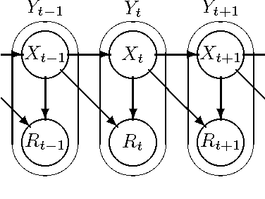 Figure 1 for Compress and Control