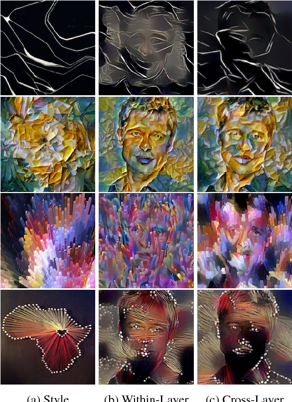 Figure 2 for Improved Style Transfer by Respecting Inter-layer Correlations