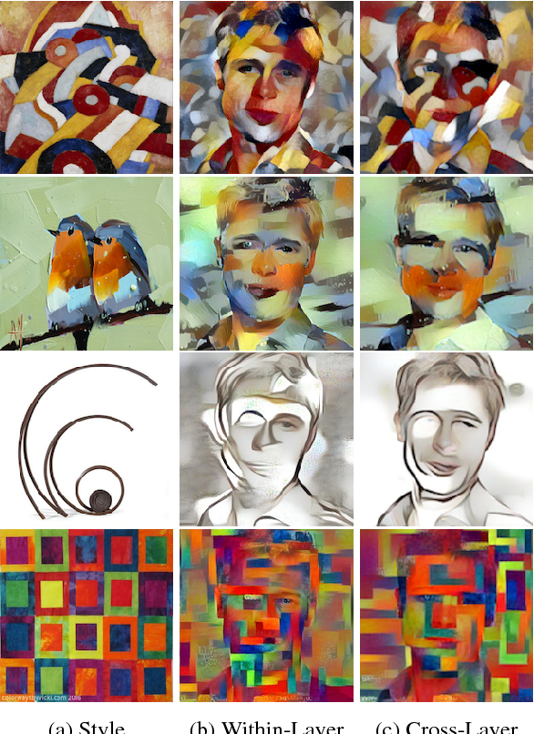 Figure 3 for Improved Style Transfer by Respecting Inter-layer Correlations
