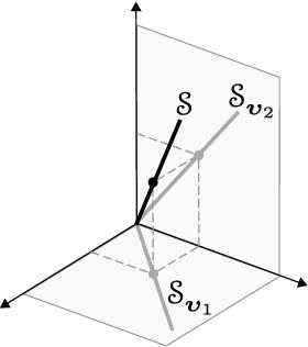 Figure 1 for Tensor Methods for Nonlinear Matrix Completion