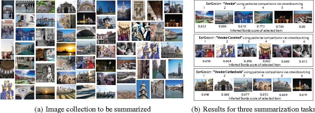 Figure 1 for Noisy Submodular Maximization via Adaptive Sampling with Applications to Crowdsourced Image Collection Summarization