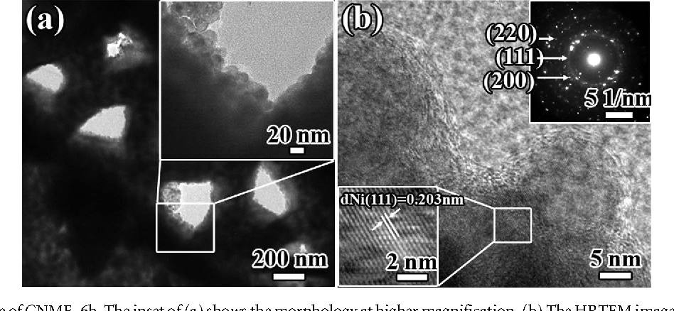 Infrared-induced variation of the magnetic properties of a