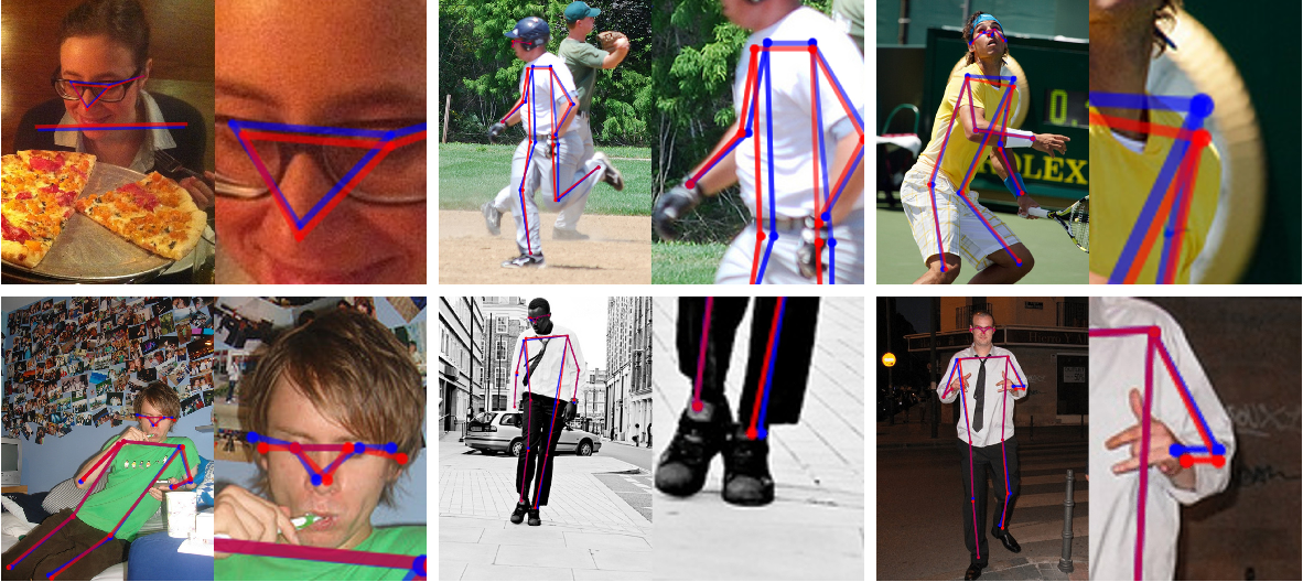 Figure 1 for FasterPose: A Faster Simple Baseline for Human Pose Estimation