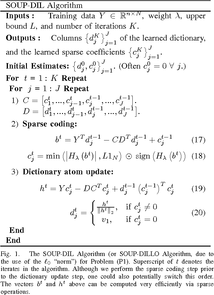 Figure 1 for Efficient Sum of Outer Products Dictionary Learning (SOUP-DIL) - The $\ell_0$ Method