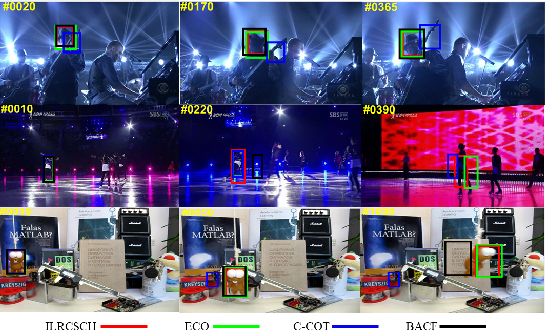 Figure 1 for Robust Visual Tracking via Implicit Low-Rank Constraints and Structural Color Histograms