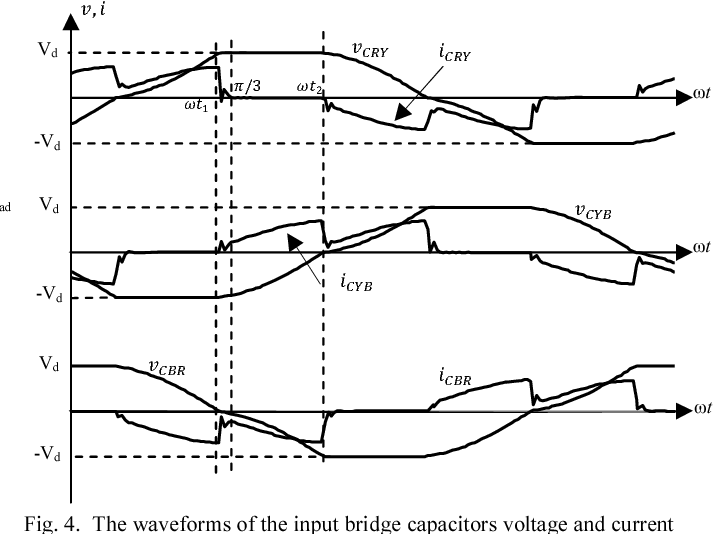 Figure 4 from Three phase passive bridge rectifier with low