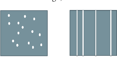 Figure 1 for An Introduction to Robust Graph Convolutional Networks