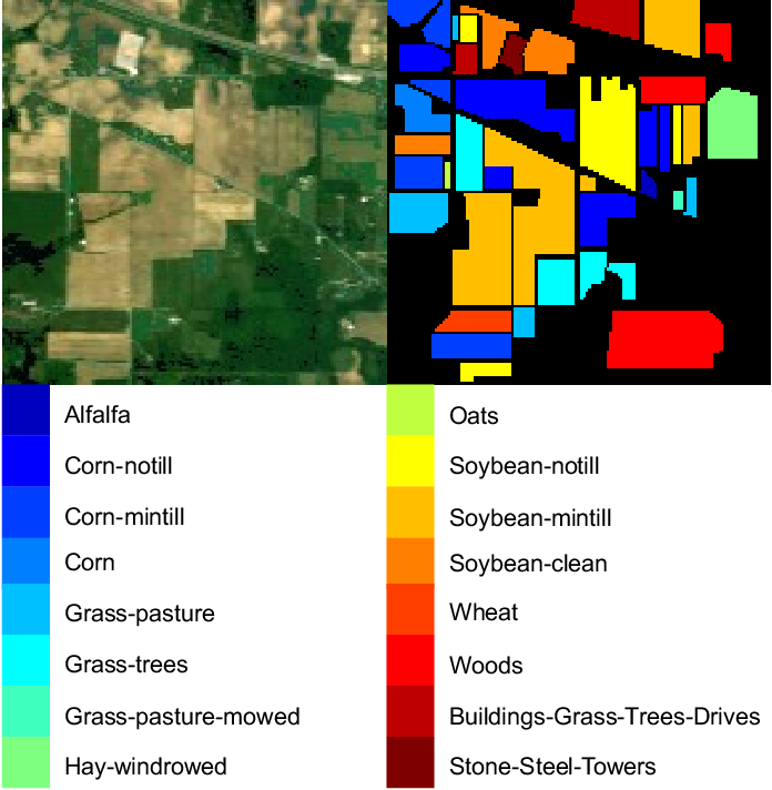 Figure 4 for Spectral-Spatial Graph Reasoning Network for Hyperspectral Image Classification