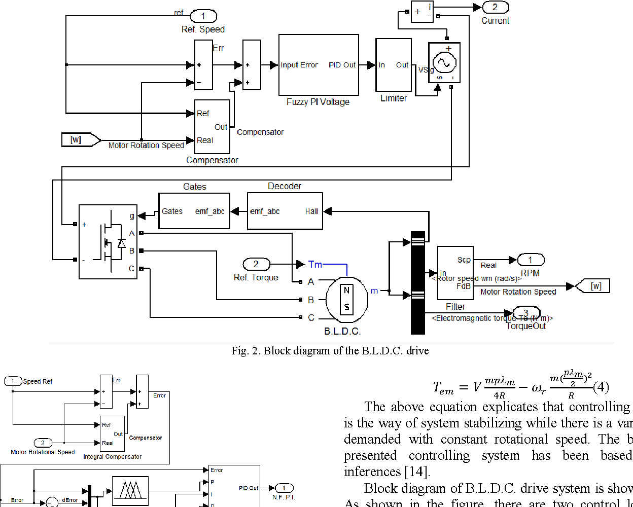 Figure 2 From A Hybrid Neuro Fuzzy Pi Speed Controller For P Block Diagram Of The Bldc Drive