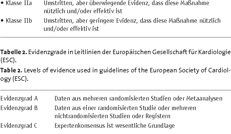 Figure 5 from Die ESC-Leitlinien zur perkutanen Koronarintervention ...