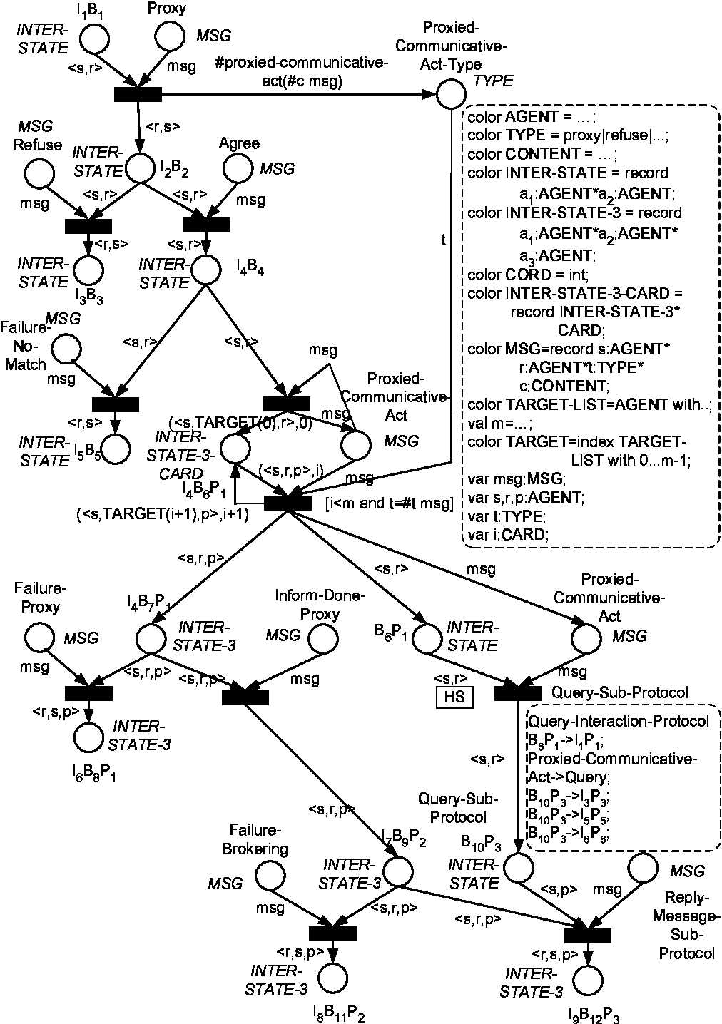 representing conversations for scalable overhearing semantic scholar Flow Paths Diagram