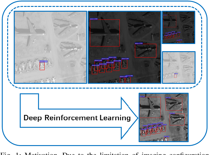 Figure 1 for Adaptive Remote Sensing Image Attribute Learning for Active Object Detection