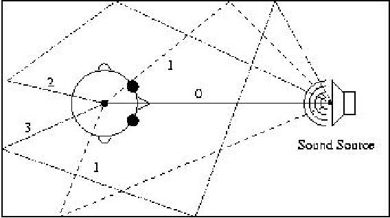 figure 1.10