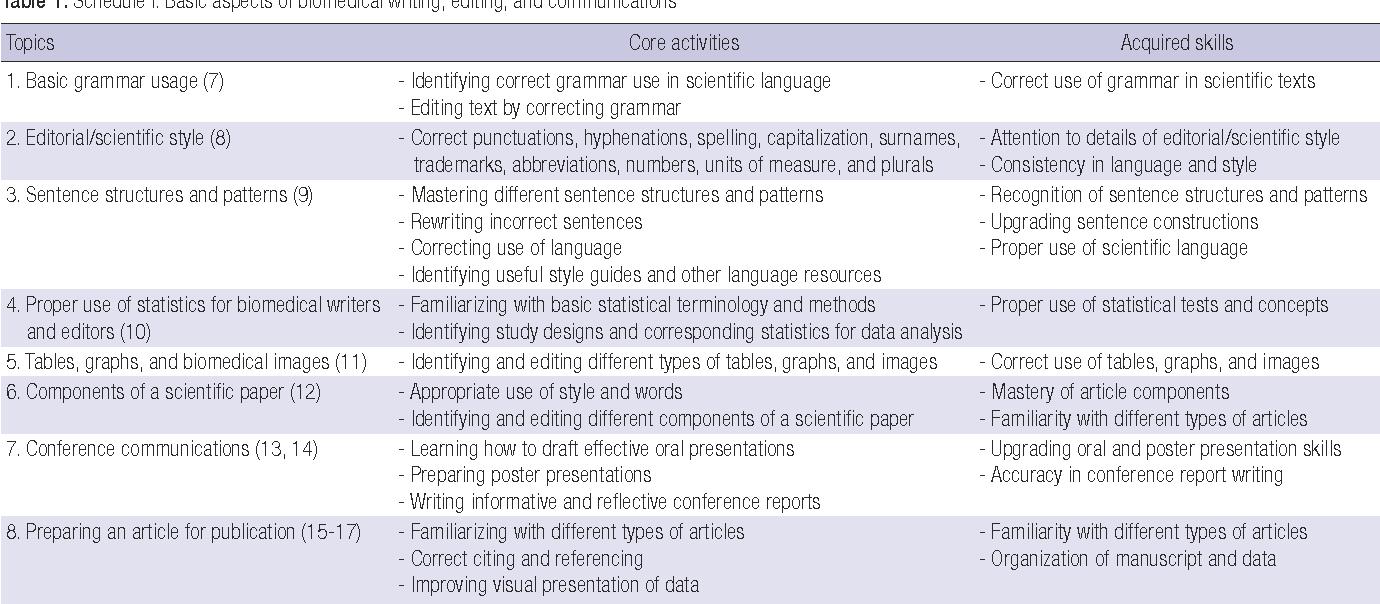 example summary essay dialogue