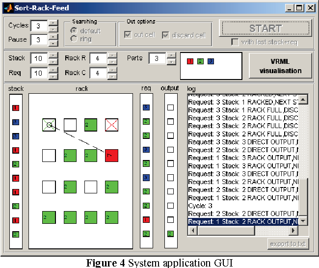 PDF] Sorting system with buffer stock visualisation using
