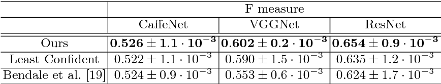Figure 2 for Visual Question Generation for Class Acquisition of Unknown Objects
